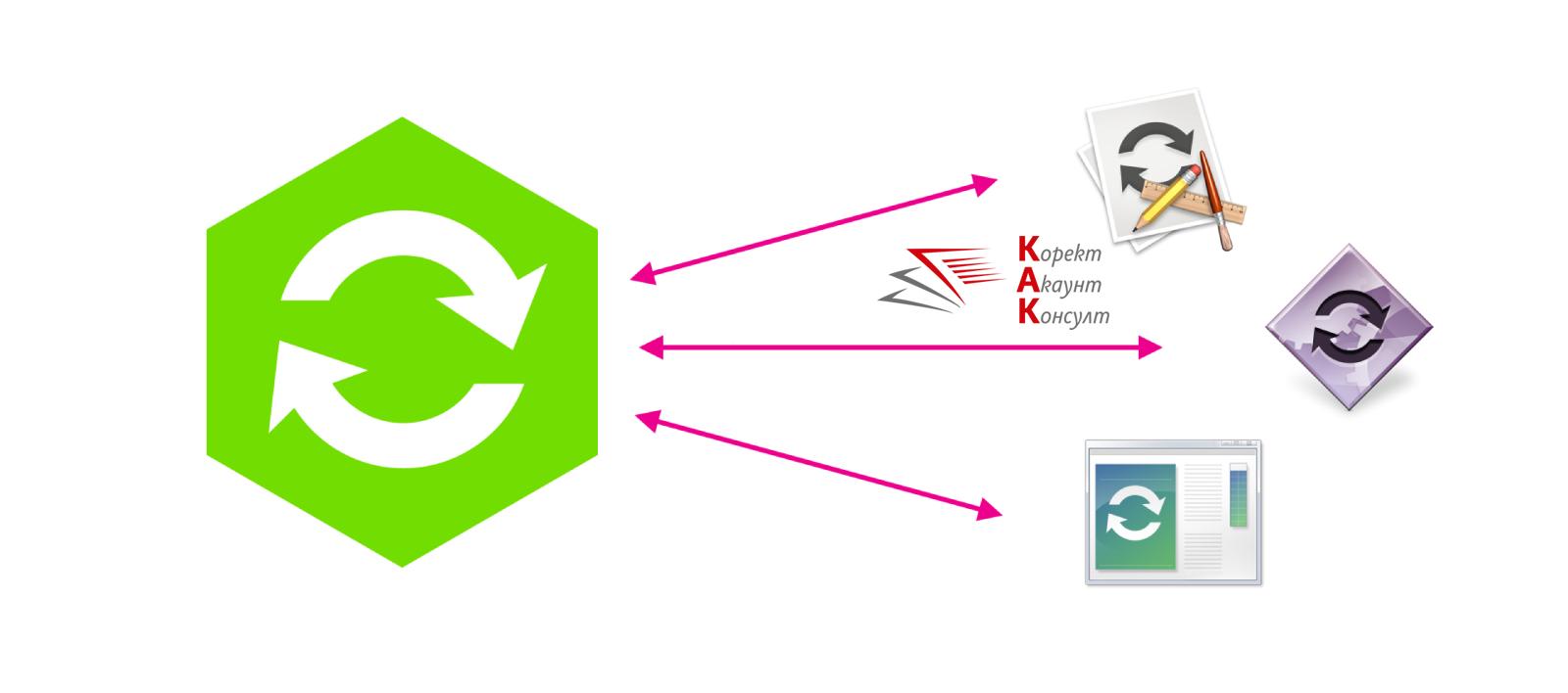 Обновена версия на програмен продукт за генериране на ДДС документи
